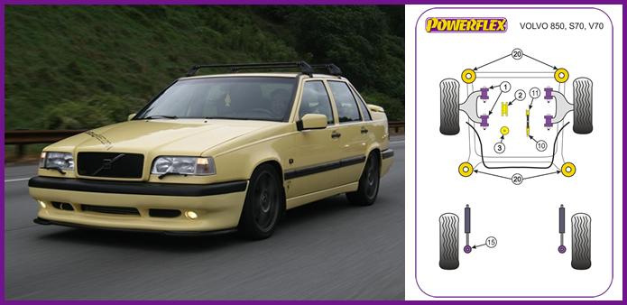 Volvo 850 Powerflex Front Upper Bulkhead Mount 50mm PFF88-106