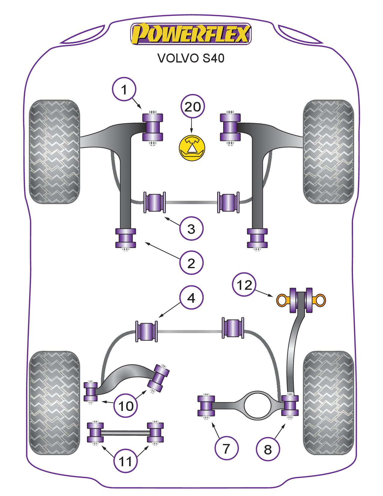 Powerflex Volvo S40 Bushes Suspension Parts Poly Engine Diagram Please Check Mount Bracket Design Use Either Pff19 1220 Or 1222 Neither Are Suitable For Diesel Models