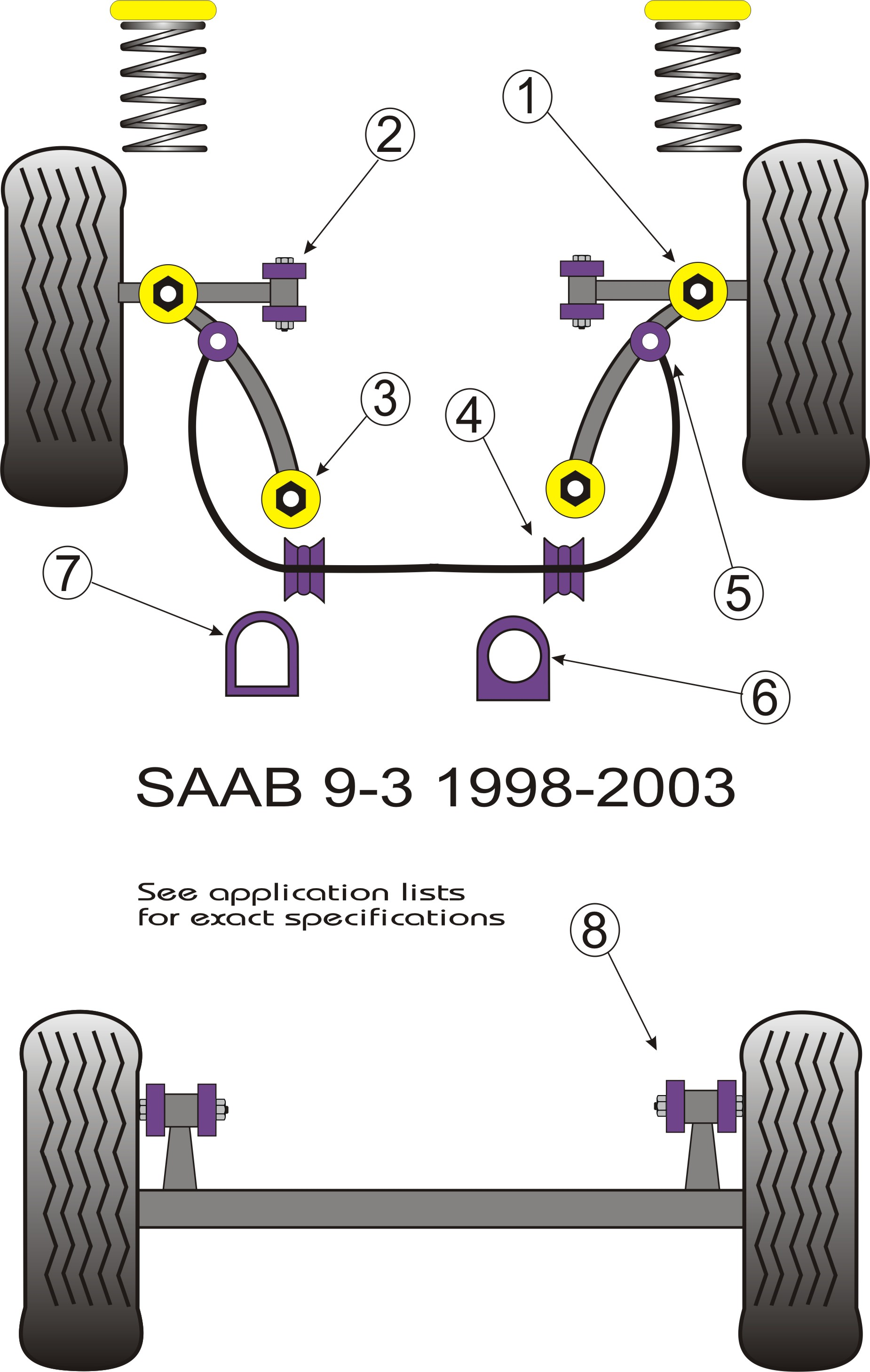 POWERFLEX Saab 9-3 Bushes Australia, Suspension Bushes