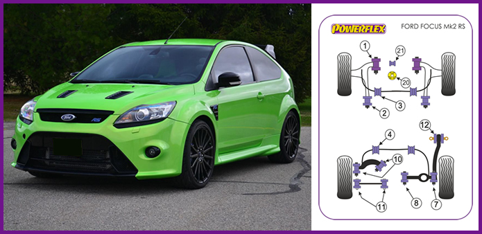 Ford Focus MK2 RS Powerflex Front Lower WISHBONE REAR BUSH KIT