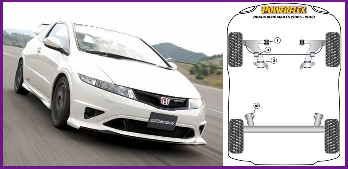 Honda Civic Mk8 FK//FN Powerflex Front anti Roll Bar Bushes PFF25-503-24 05-12