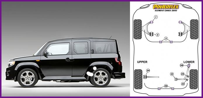 POWERFLEX Honda Element (03-11) Suspension Bushes, Honda