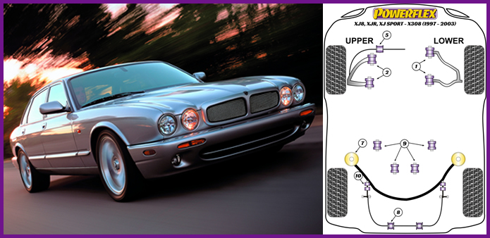 POWERFLEX Jaguar XJ8, XJR, XJ Sport - X308 Bushes, Powerflex